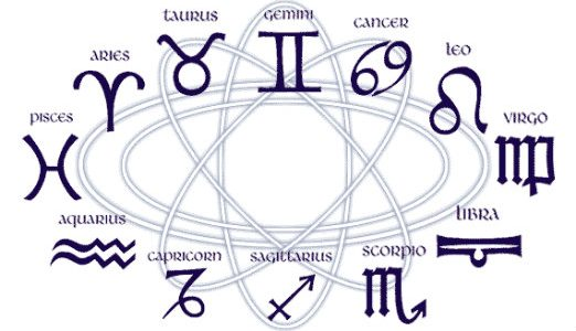 Specific Incenses for each Zodiac Sign